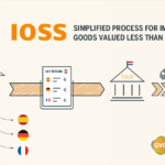 import one stop shop (IOSS)